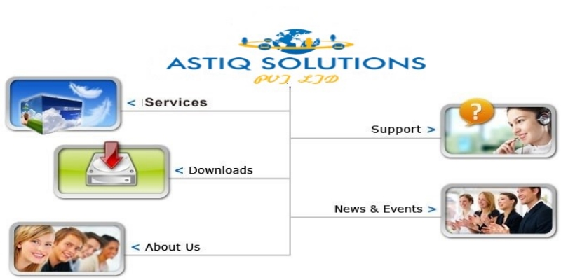 astiq solutions pvt ltd